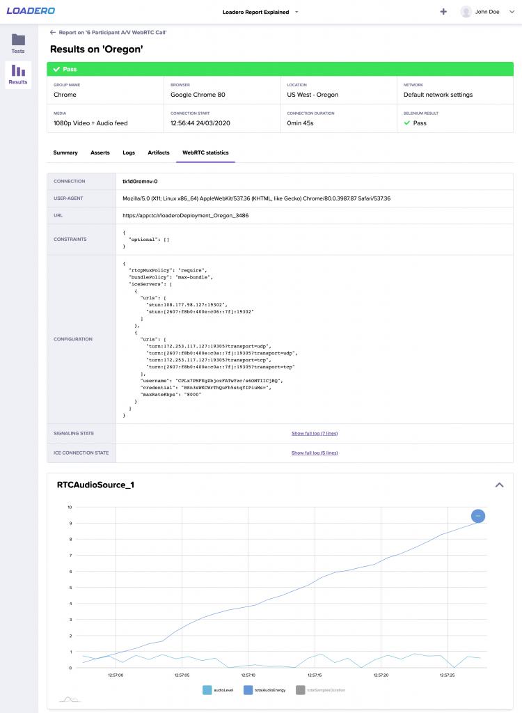 web application performance metrics