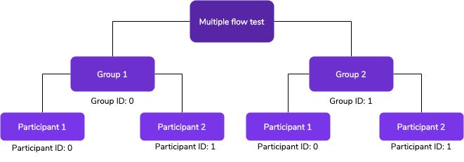 test web application